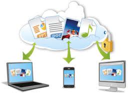 Archiwizacja danych zalety z Backup danych dla małych firm.